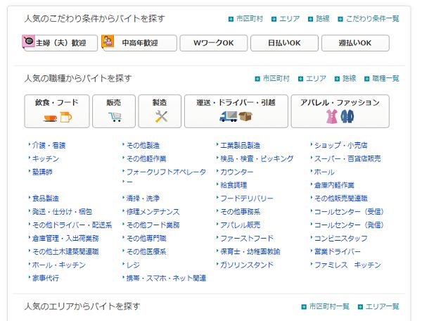 シフトワークスの求人検索